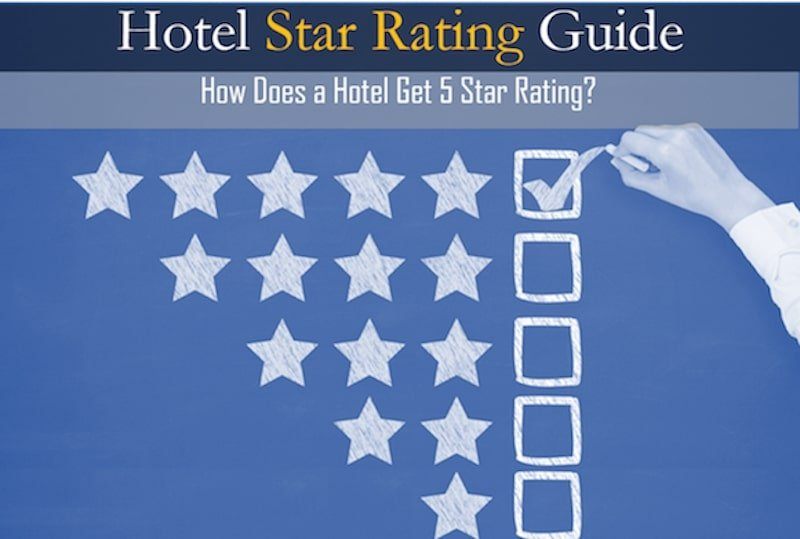 Hotel Star rating system and requirements