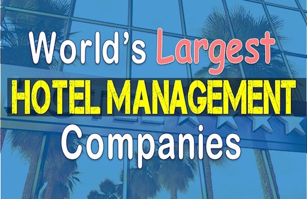 Largest Hotel Management Companies in the World