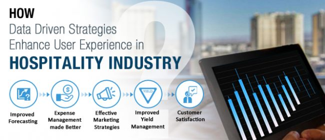 Data-Analytics-Hospitality-Industry