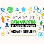 How to use Data Analytics in the Hospitality Industry for more Profitability