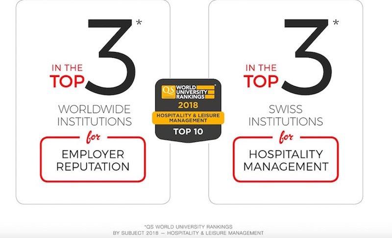 14 Best Hospitality Schools In The World Soeg Career Portal