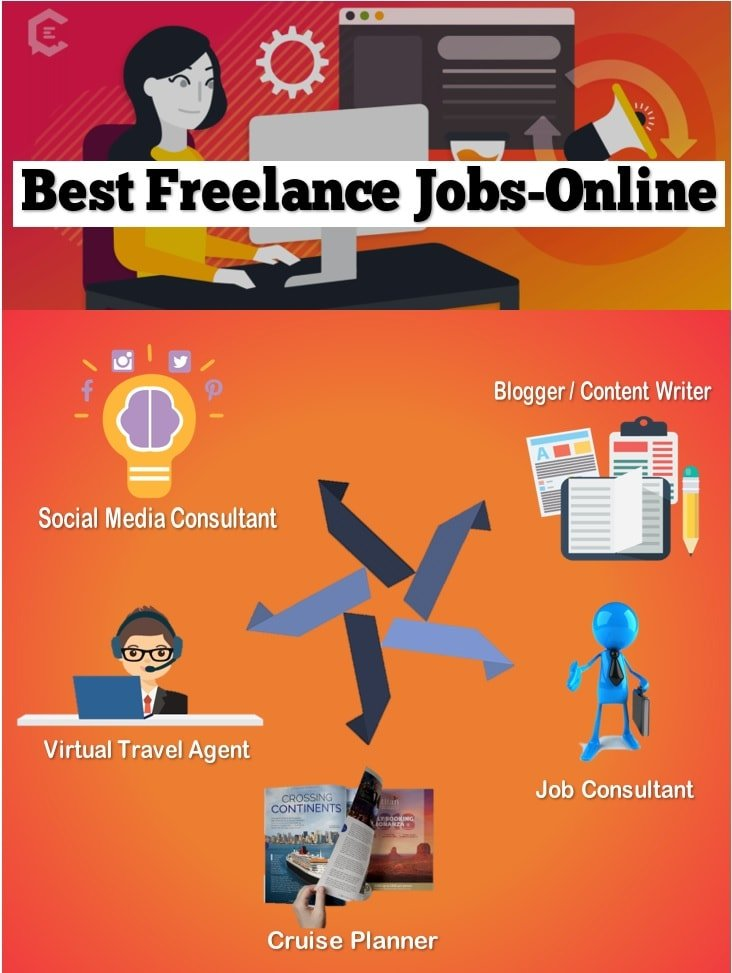 Best Freelance Jobs Online- Top Amazing Freelance Hospitality Job Options