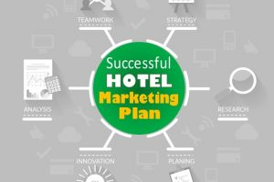 Top Tips for a Successful Hotel Marketing Plan