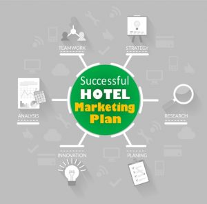 Top Tips To Create a Successful Hotel Marketing Plan