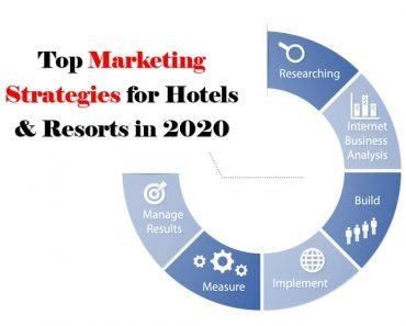 Top Marketing Strategies for Hotels & Resorts in 2020