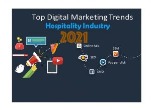 Read more about the article Digital Marketing in Hospitality Industry- Top Trends and Tools